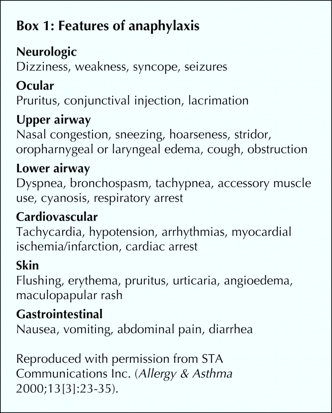 diagnosis and management of anaphylaxis | cmaj