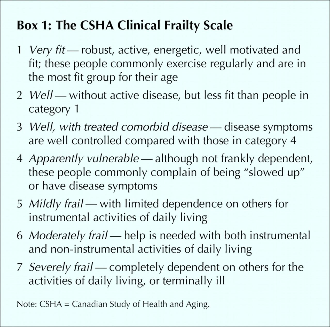 frailty symptoms in elderly pdf