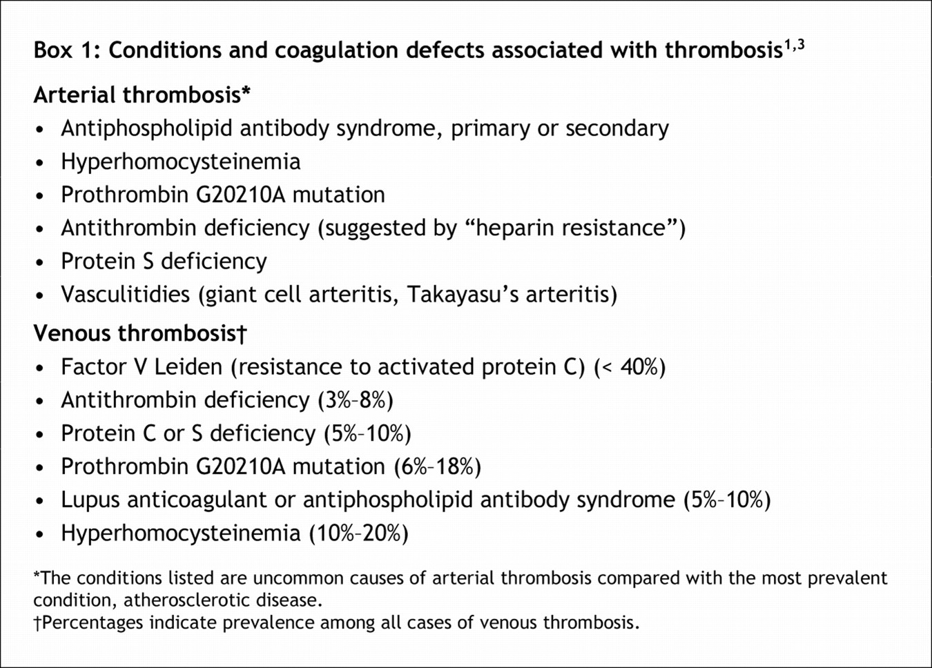spontaneous aortic thrombosis  embolization antithrombin deficiency   work