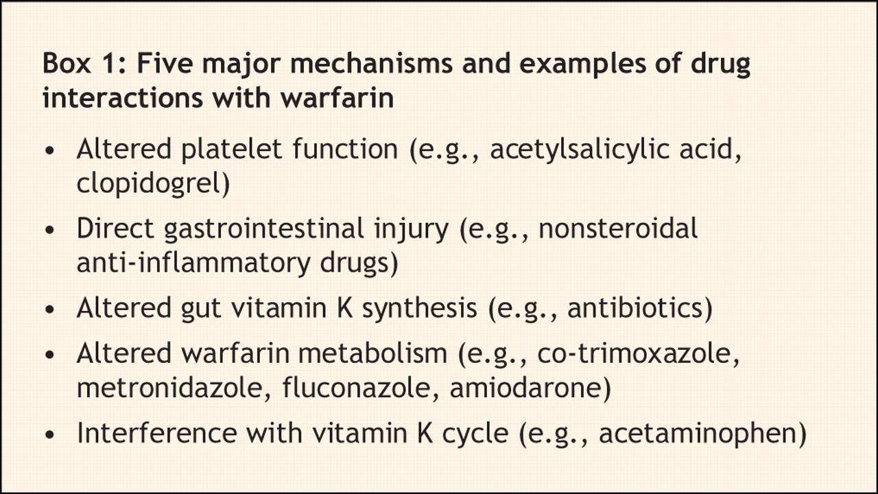 Gabapentin and meloxicam