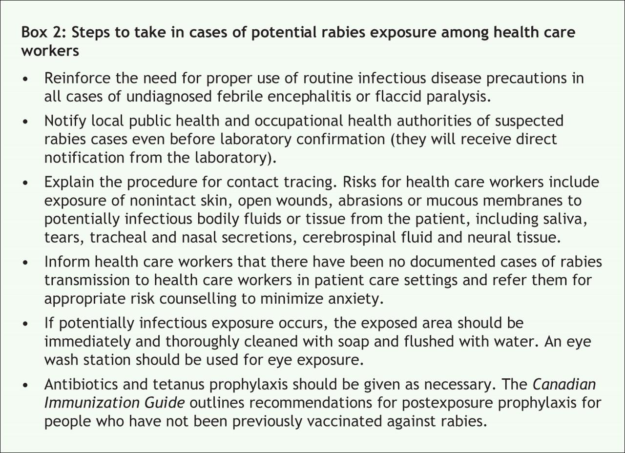 Human rabies encephalitis following bat exposure: failure