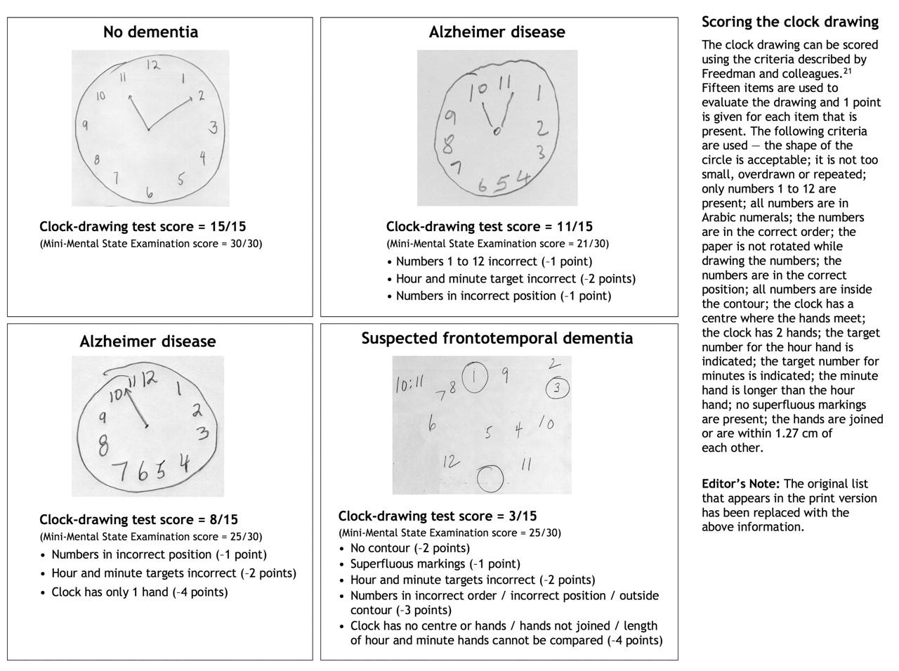 Diagnosis And Treatment Of Dementia 2 Diagnosis Cmaj