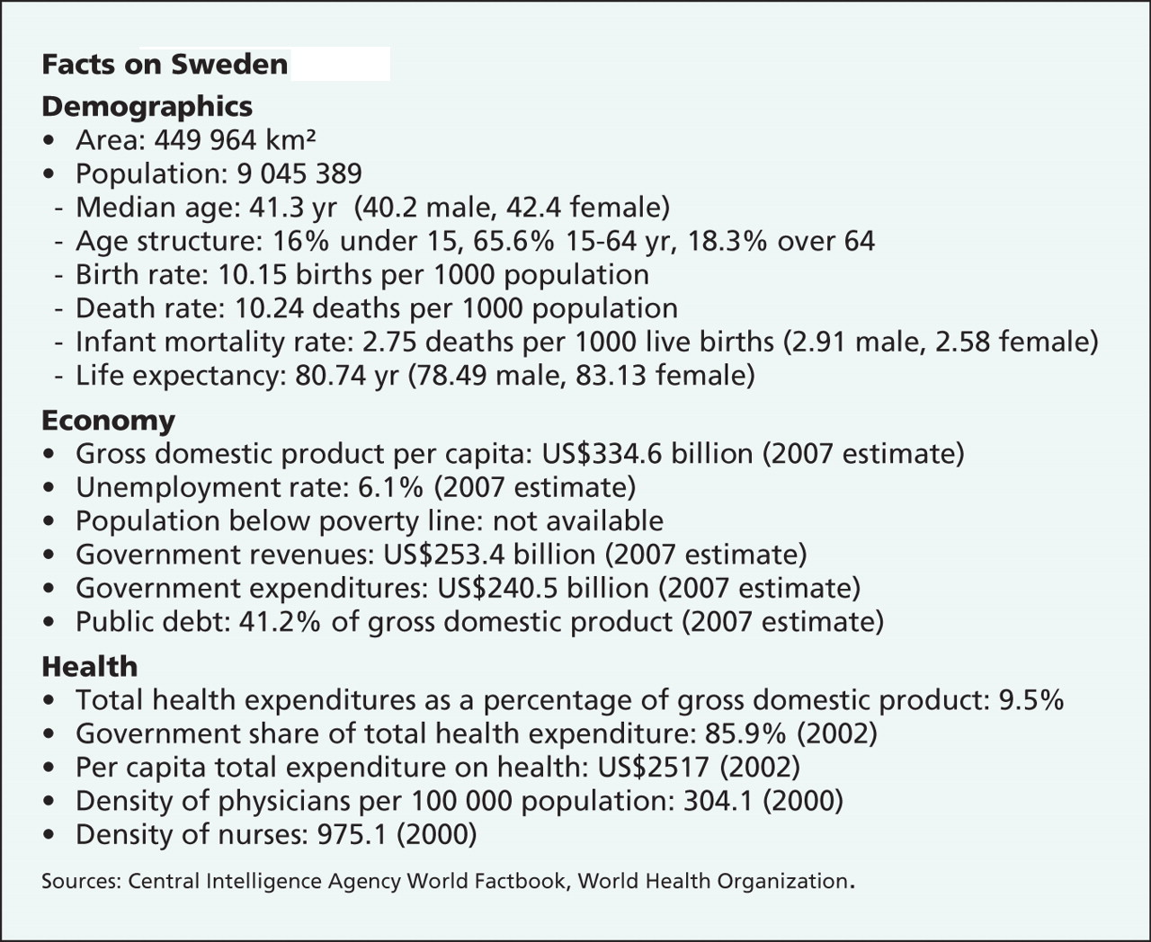 sweden private health care