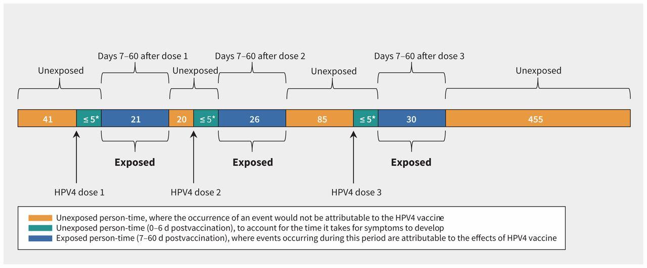 gardasil vaccine and autoimmune disease boli comune de helmint