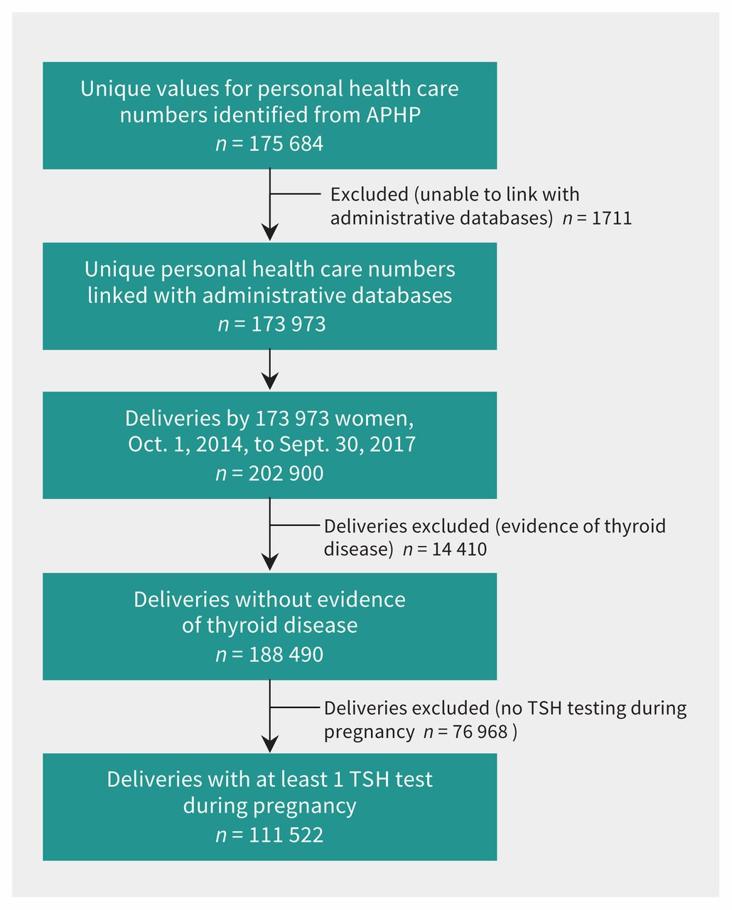 Thyroid Function Testing And Management During And After Pregnancy