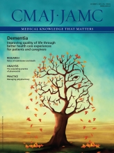 Canadian Medical Association Journal: 185 (14)