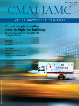 Canadian Medical Association Journal: 188 (6)