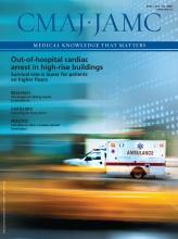 Canadian Medical Association Journal: 188 (6)